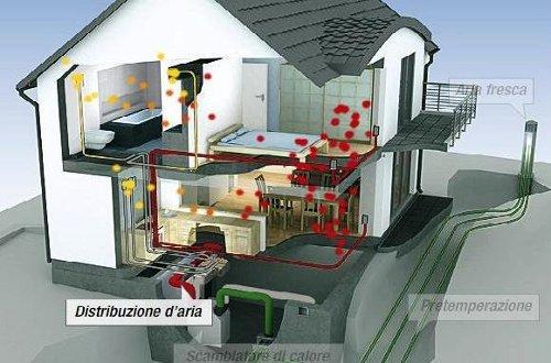 ventilazione meccanica casa legno